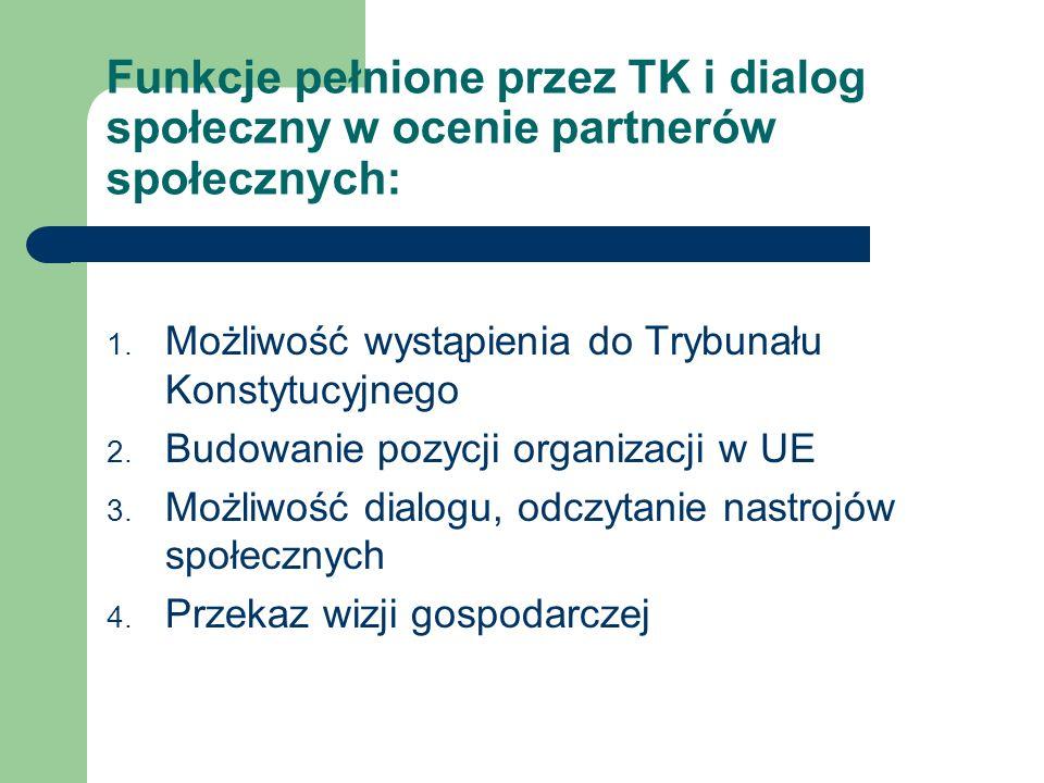 Funkcje pełnione przez TK i dialog społeczny w ocenie partnerów społecznych: 1. Możliwość wystąpienia do Trybunału Konstytucyjnego 2. Budowanie pozycj