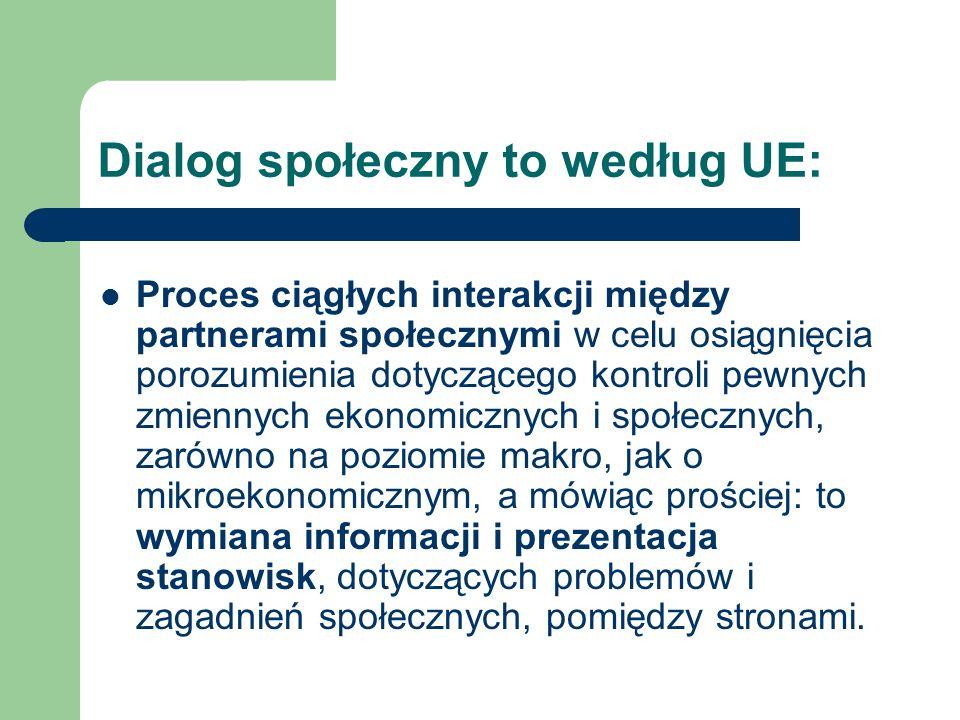 Dialog społeczny to według UE: Proces ciągłych interakcji między partnerami społecznymi w celu osiągnięcia porozumienia dotyczącego kontroli pewnych z