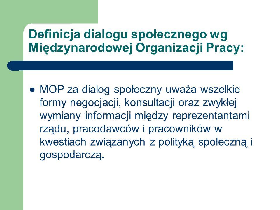 Definicja dialogu społecznego wg Międzynarodowej Organizacji Pracy: MOP za dialog społeczny uważa wszelkie formy negocjacji, konsultacji oraz zwykłej
