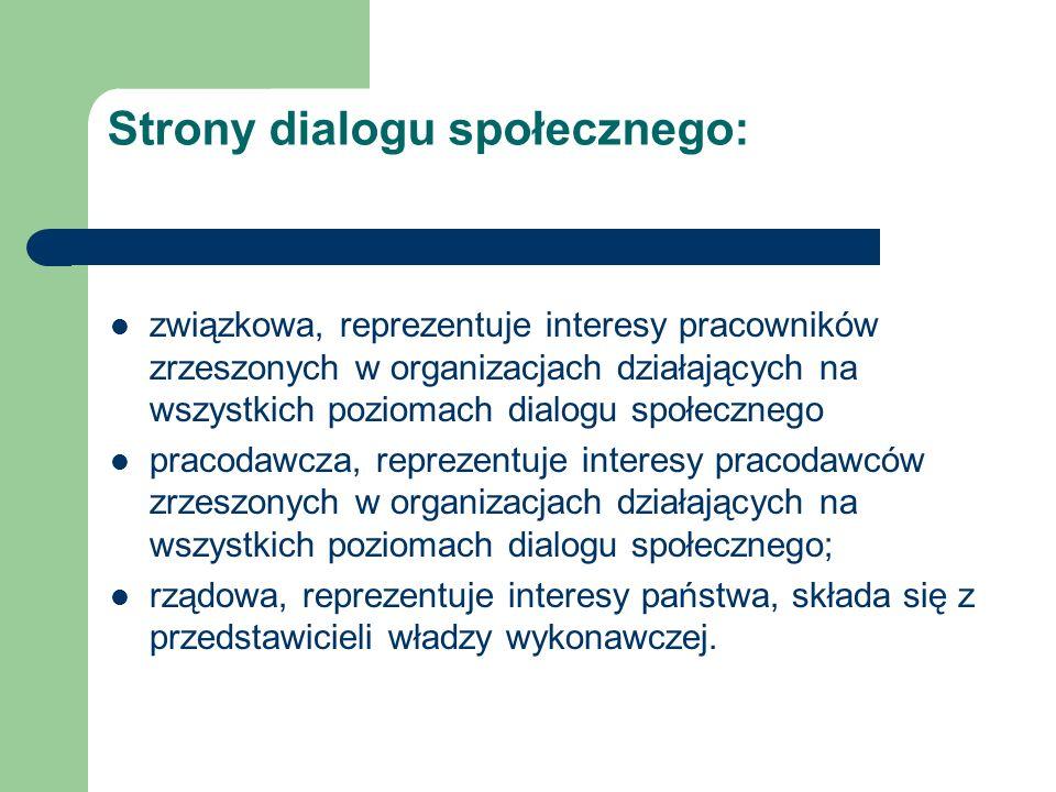 Strony dialogu społecznego: związkowa, reprezentuje interesy pracowników zrzeszonych w organizacjach działających na wszystkich poziomach dialogu społecznego pracodawcza, reprezentuje interesy pracodawców zrzeszonych w organizacjach działających na wszystkich poziomach dialogu społecznego; rządowa, reprezentuje interesy państwa, składa się z przedstawicieli władzy wykonawczej.