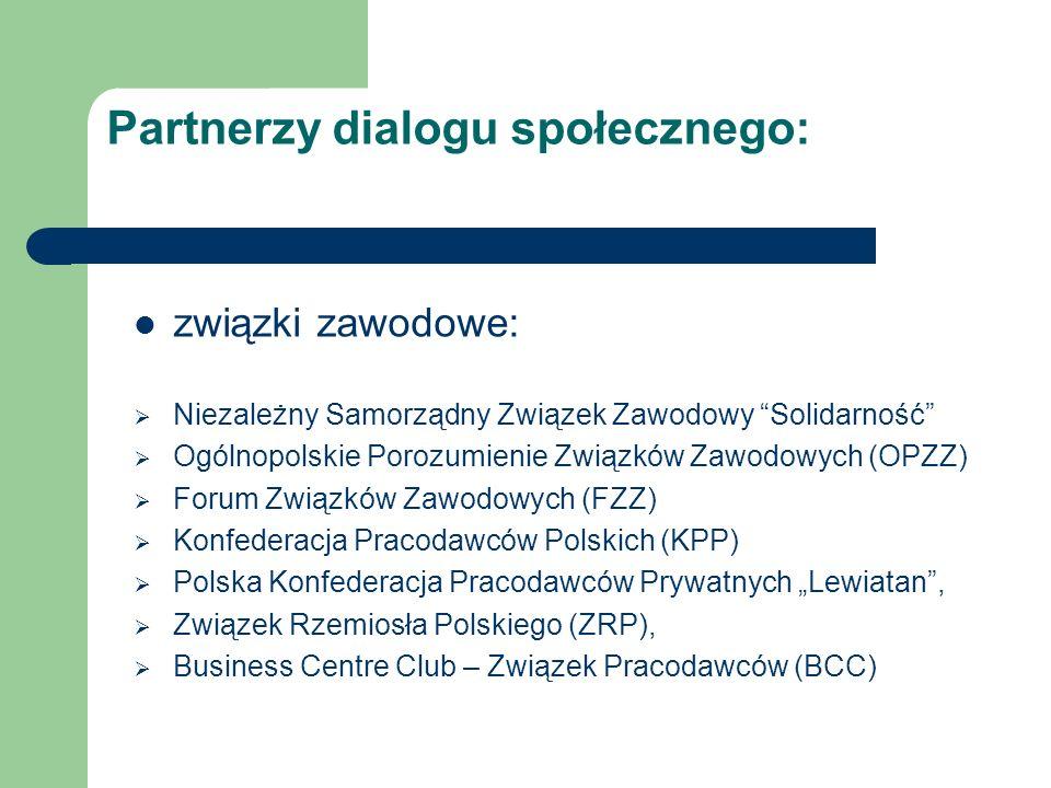 Partnerzy dialogu społecznego: związki zawodowe: Niezależny Samorządny Związek Zawodowy Solidarność Ogólnopolskie Porozumienie Związków Zawodowych (OPZZ) Forum Związków Zawodowych (FZZ) Konfederacja Pracodawców Polskich (KPP) Polska Konfederacja Pracodawców Prywatnych Lewiatan, Związek Rzemiosła Polskiego (ZRP), Business Centre Club – Związek Pracodawców (BCC)