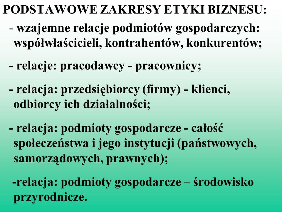 PODSTAWOWE ZAKRESY ETYKI BIZNESU: - wzajemne relacje podmiotów gospodarczych: współwłaścicieli, kontrahentów, konkurentów; - relacje: pracodawcy - pra