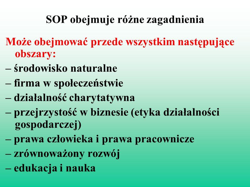 SOP obejmuje różne zagadnienia Może obejmować przede wszystkim następujące obszary: – środowisko naturalne – firma w społeczeństwie – działalność char