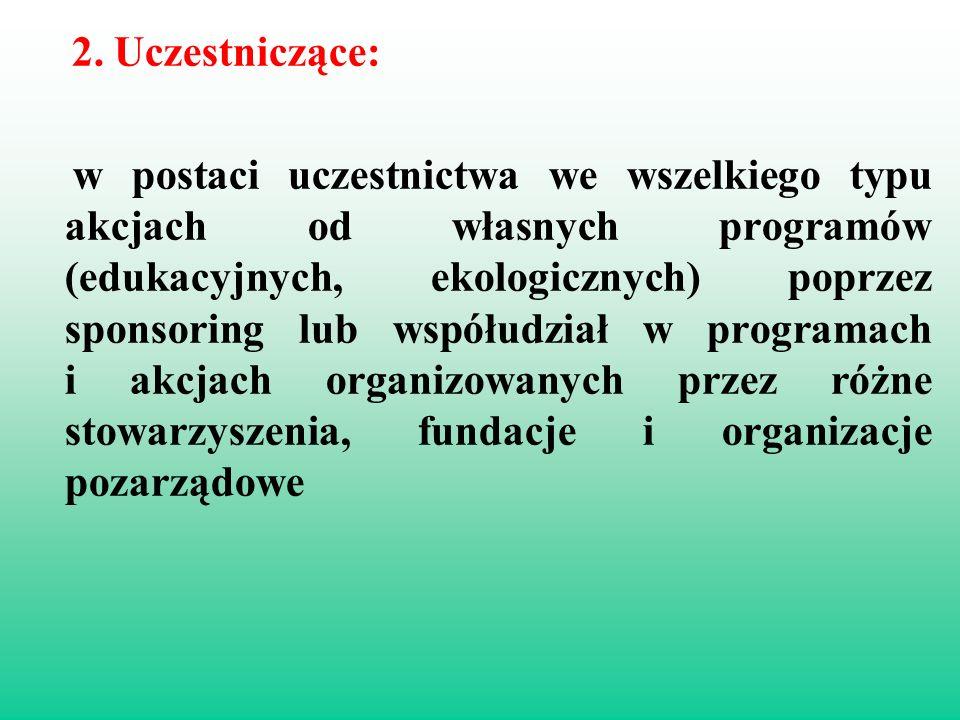 2. Uczestniczące: w postaci uczestnictwa we wszelkiego typu akcjach od własnych programów (edukacyjnych, ekologicznych) poprzez sponsoring lub współud
