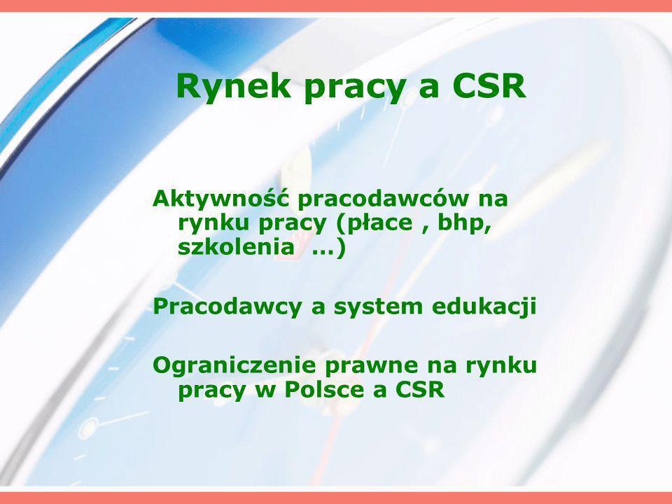 Rynek pracy a CSR Aktywność pracodawców na rynku pracy (płace, bhp, szkolenia …) Pracodawcy a system edukacji Ograniczenie prawne na rynku pracy w Pol