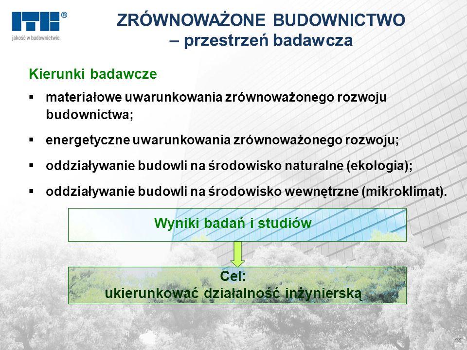 ZRÓWNOWAŻONE BUDOWNICTWO – przestrzeń badawcza 11 materiałowe uwarunkowania zrównoważonego rozwoju budownictwa; energetyczne uwarunkowania zrównoważon