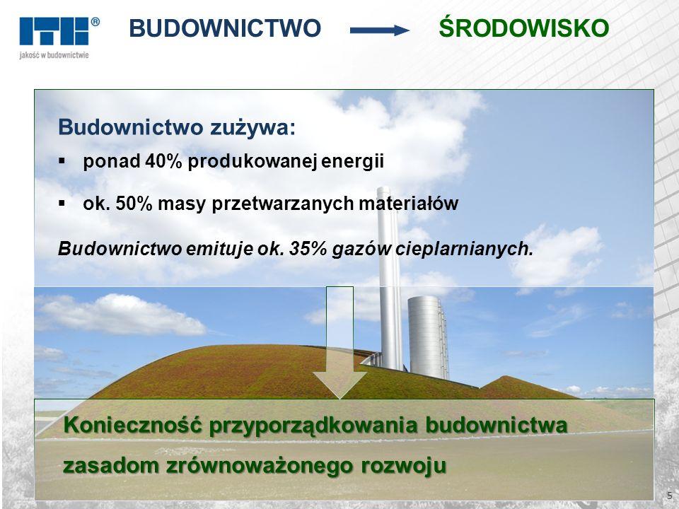 BUDOWNICTWO 5 ŚRODOWISKO Budownictwo emituje ok. 35% gazów cieplarnianych. ponad 40% produkowanej energii ok. 50% masy przetwarzanych materiałów Budow