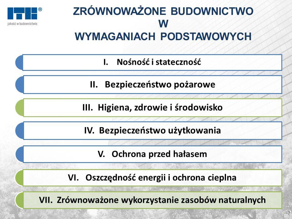ZRÓWNOWAŻONE BUDOWNICTWO W WYMAGANIACH PODSTAWOWYCH I. Nośność i stateczność II. Bezpieczeństwo pożarowe III. Higiena, zdrowie i środowisko IV. Bezpie