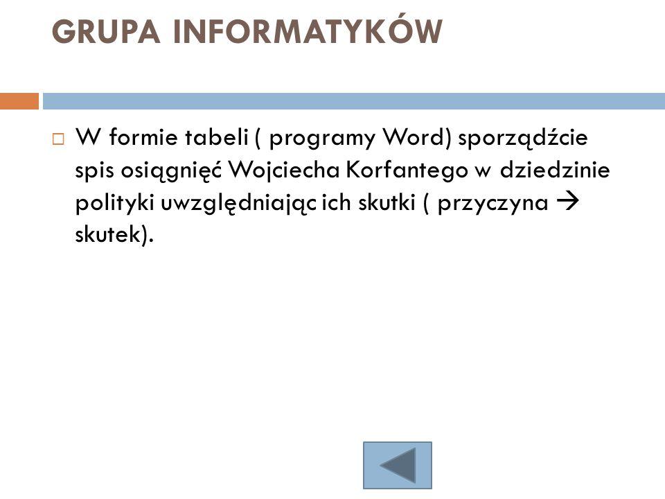 GRUPA INFORMATYKÓW W formie tabeli ( programy Word) sporządźcie spis osiągnięć Wojciecha Korfantego w dziedzinie polityki uwzględniając ich skutki ( p
