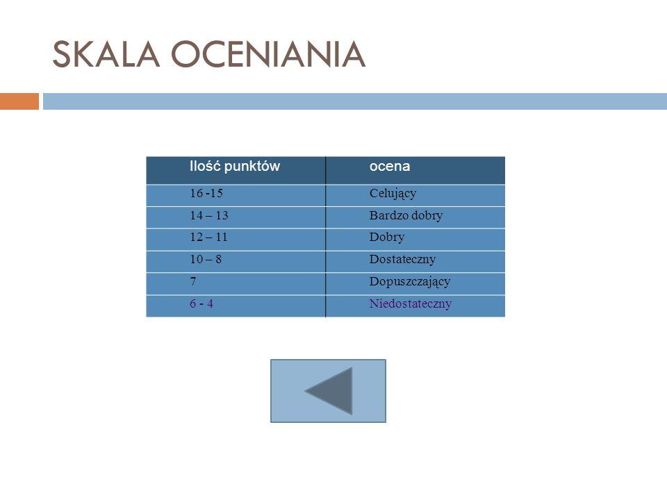 Ilość punktówocena 16 -15Celujący 14 – 13Bardzo dobry 12 – 11Dobry 10 – 8Dostateczny 7Dopuszczający 6 - 4Niedostateczny