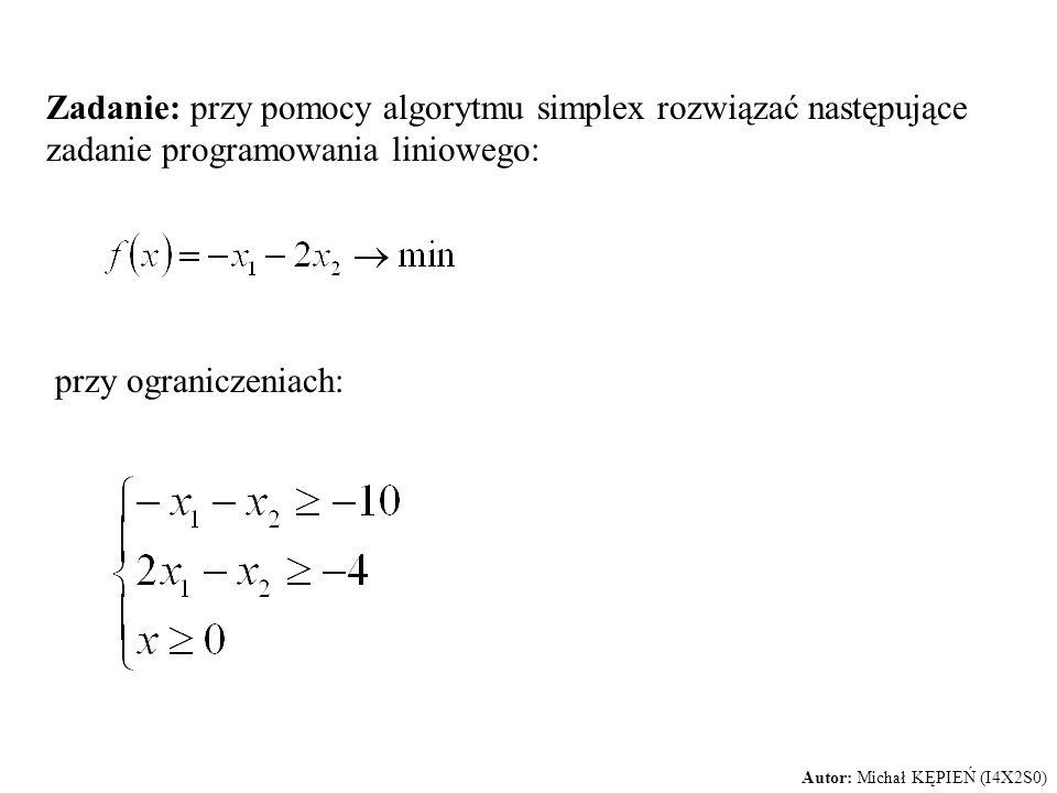 Zadanie: przy pomocy algorytmu simplex rozwiązać następujące zadanie programowania liniowego: przy ograniczeniach: Autor: Michał KĘPIEŃ (I4X2S0)