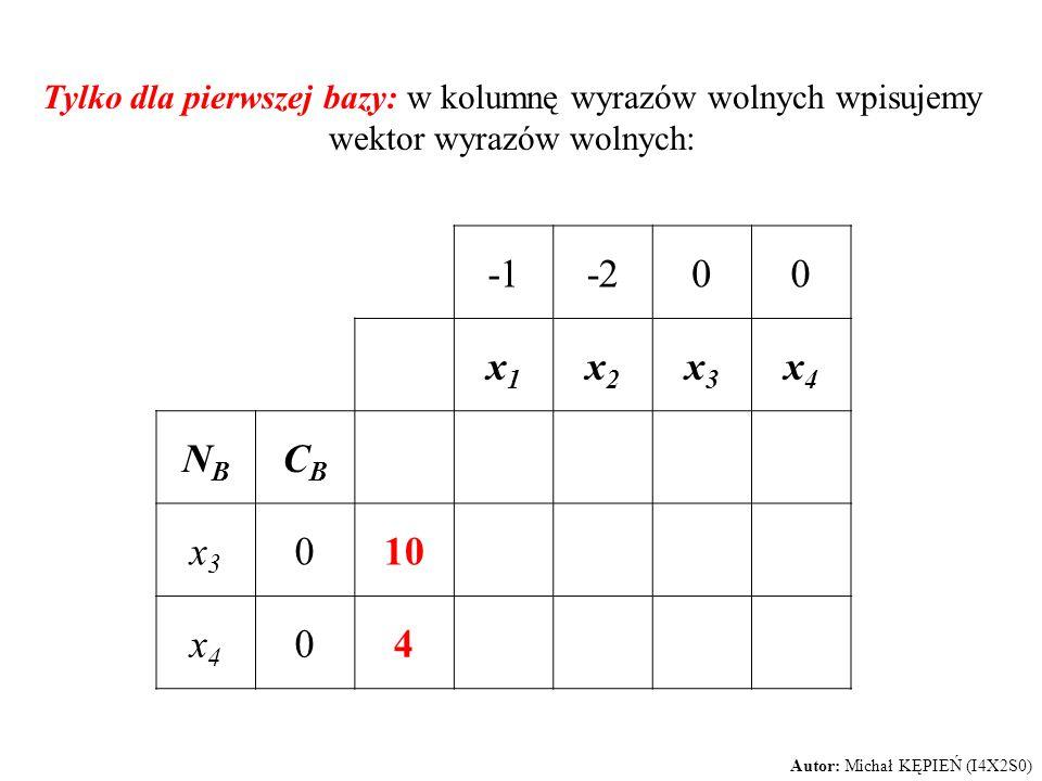 Tylko dla pierwszej bazy: w kolumnę wyrazów wolnych wpisujemy wektor wyrazów wolnych: -200 x1x1 x2x2 x3x3 x4x4 NBNB CBCB x3x3 010 x4x4 04 Autor: Micha