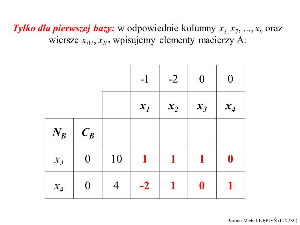 Tylko dla pierwszej bazy: w odpowiednie kolumny x 1, x 2,..., x n oraz wiersze x B1, x B2 wpisujemy elementy macierzy A: -200 x1x1 x2x2 x3x3 x4x4 NBNB
