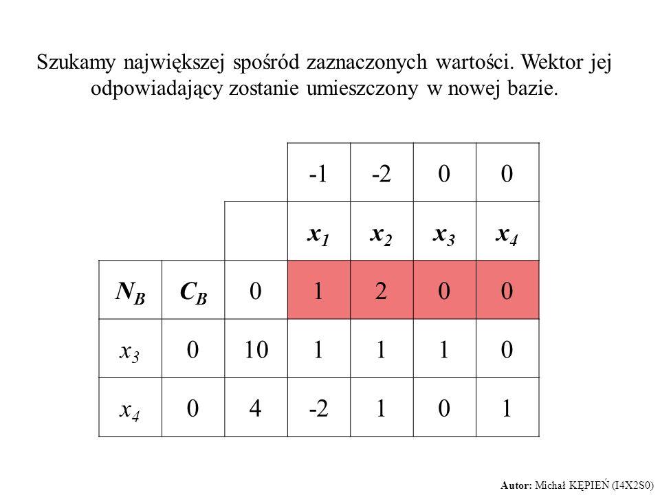Szukamy największej spośród zaznaczonych wartości. Wektor jej odpowiadający zostanie umieszczony w nowej bazie. -200 x1x1 x2x2 x3x3 x4x4 NBNB CBCB 012