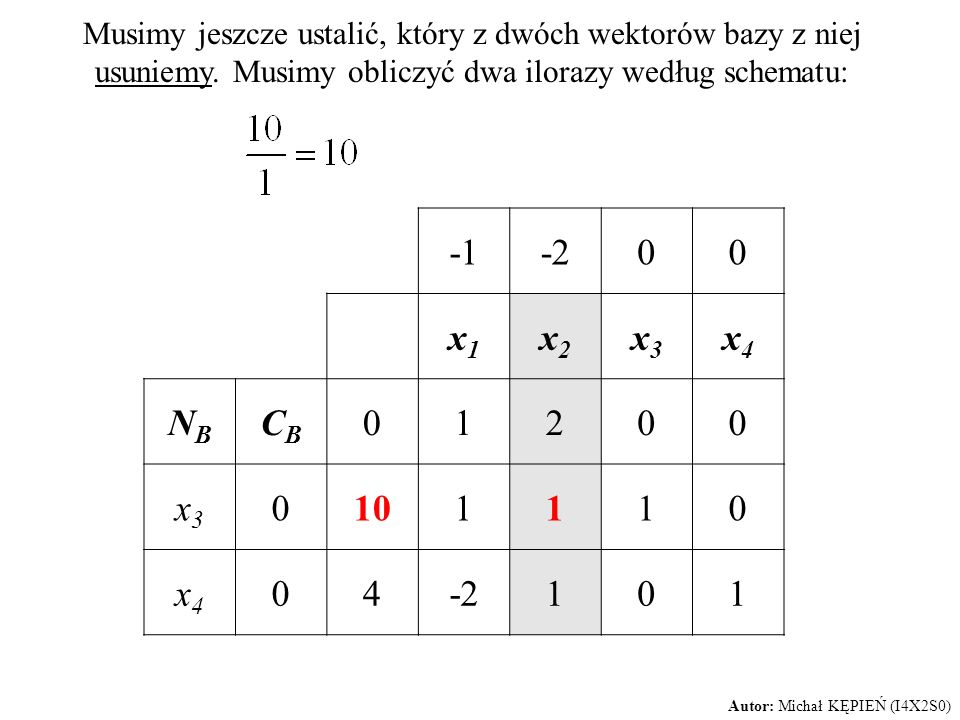 Musimy jeszcze ustalić, który z dwóch wektorów bazy z niej usuniemy. Musimy obliczyć dwa ilorazy według schematu: -200 x1x1 x2x2 x3x3 x4x4 NBNB CBCB 0