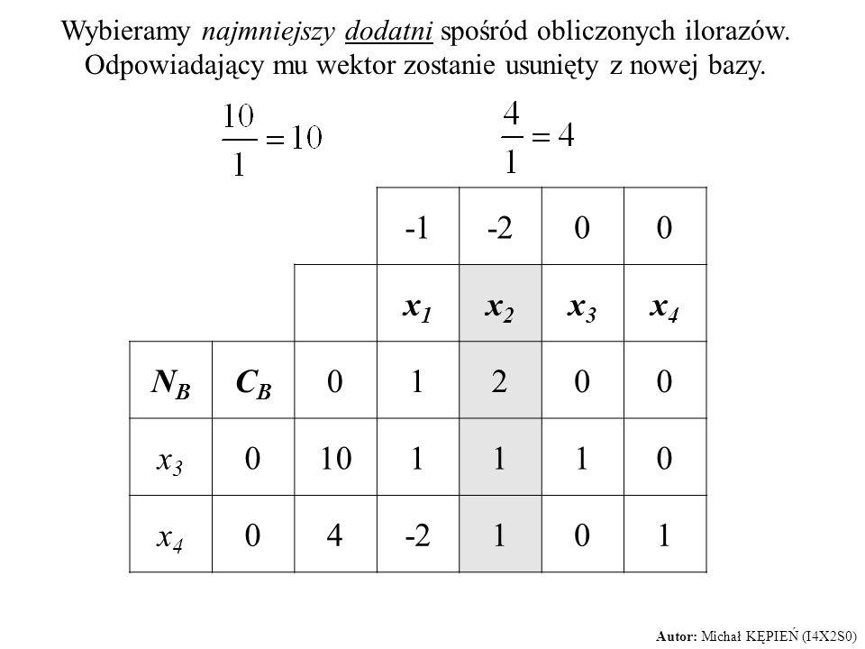 Wybieramy najmniejszy dodatni spośród obliczonych ilorazów. Odpowiadający mu wektor zostanie usunięty z nowej bazy. -200 x1x1 x2x2 x3x3 x4x4 NBNB CBCB