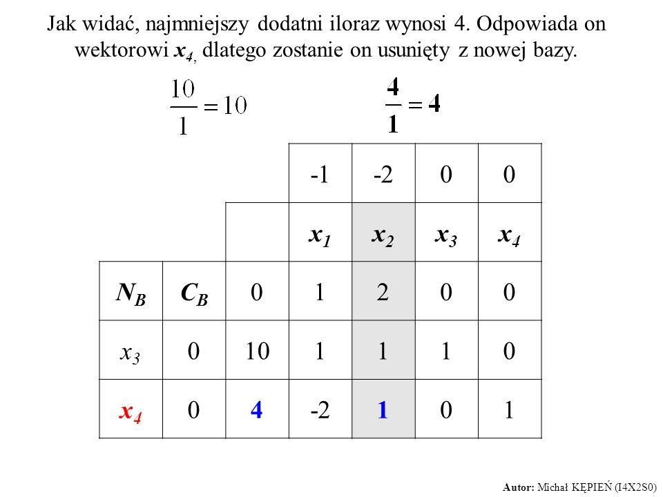 Jak widać, najmniejszy dodatni iloraz wynosi 4. Odpowiada on wektorowi x 4, dlatego zostanie on usunięty z nowej bazy. -200 x1x1 x2x2 x3x3 x4x4 NBNB C