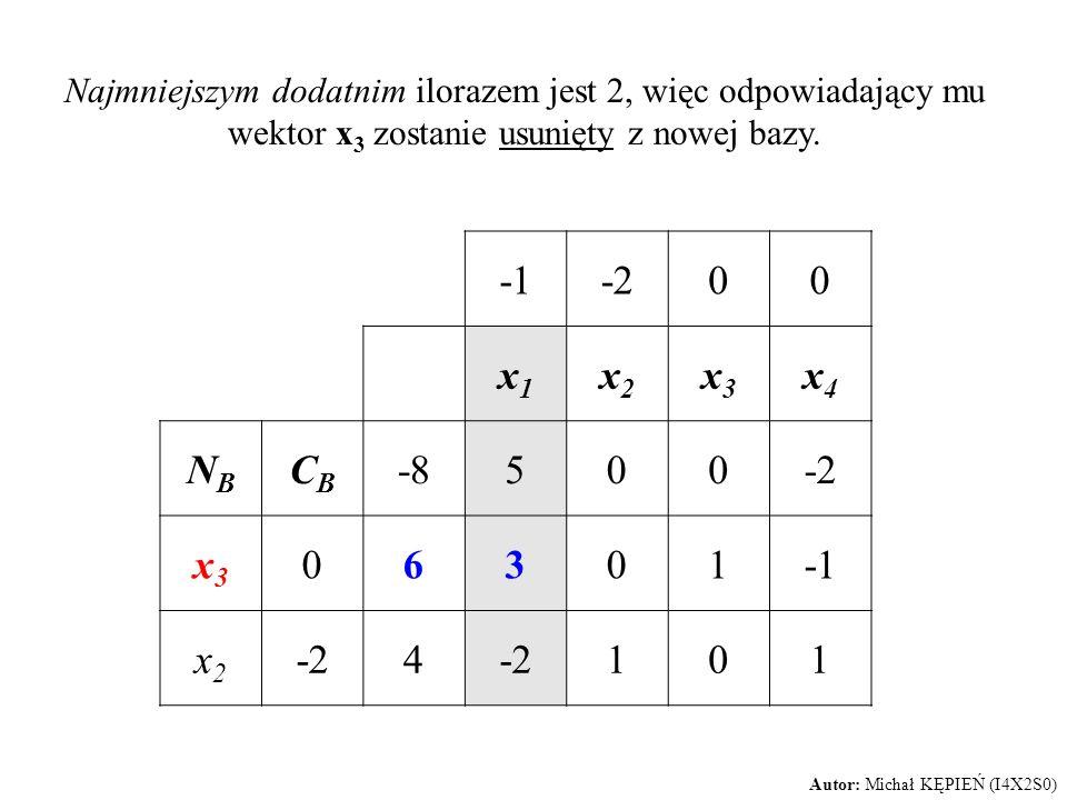 Najmniejszym dodatnim ilorazem jest 2, więc odpowiadający mu wektor x 3 zostanie usunięty z nowej bazy. -200 x1x1 x2x2 x3x3 x4x4 NBNB CBCB -8500-2 x3x