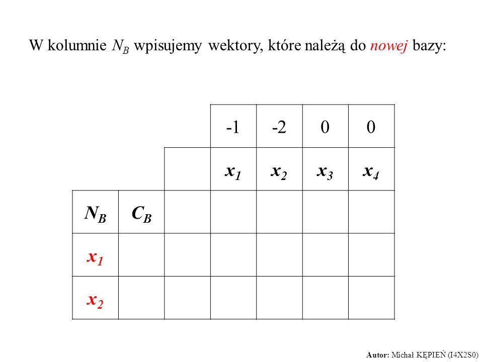 W kolumnie N B wpisujemy wektory, które należą do nowej bazy: -200 x1x1 x2x2 x3x3 x4x4 NBNB CBCB x1x1 x2x2 Autor: Michał KĘPIEŃ (I4X2S0)