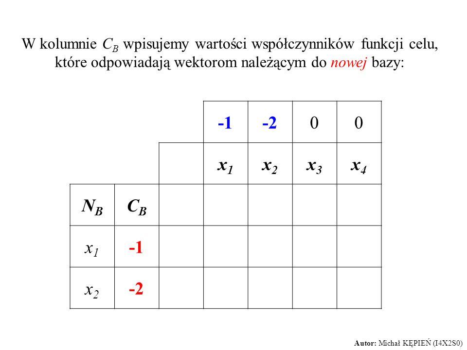 W kolumnie C B wpisujemy wartości współczynników funkcji celu, które odpowiadają wektorom należącym do nowej bazy: -200 x1x1 x2x2 x3x3 x4x4 NBNB CBCB