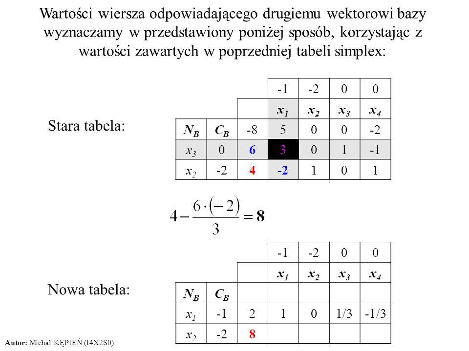 Wartości wiersza odpowiadającego drugiemu wektorowi bazy wyznaczamy w przedstawiony poniżej sposób, korzystając z wartości zawartych w poprzedniej tab