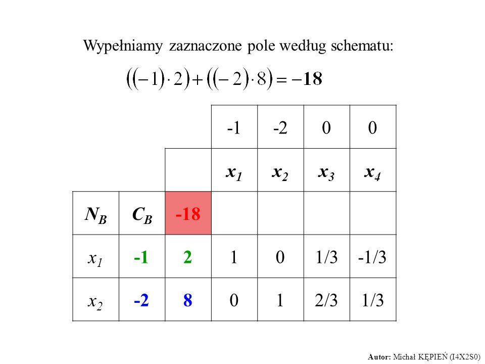 Wypełniamy zaznaczone pole według schematu: -200 x1x1 x2x2 x3x3 x4x4 NBNB CBCB -18 x1x1 2101/3-1/3 x2x2 -28012/31/3 Autor: Michał KĘPIEŃ (I4X2S0)