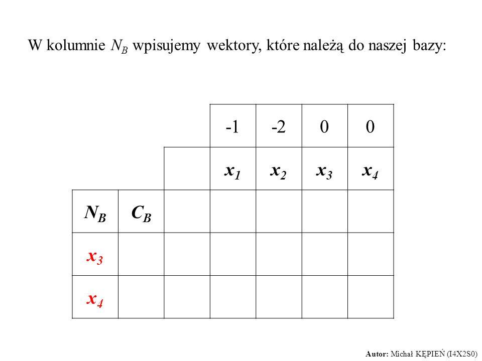 W kolumnie N B wpisujemy wektory, które należą do naszej bazy: -200 x1x1 x2x2 x3x3 x4x4 NBNB CBCB x3x3 x4x4 Autor: Michał KĘPIEŃ (I4X2S0)