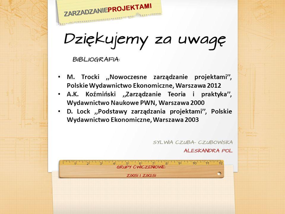 M. Trocki,,Nowoczesne zarządzanie projektami, Polskie Wydawnictwo Ekonomiczne, Warszawa 2012 A.K. Koźmiński,,Zarządzanie Teoria i praktyka, Wydawnictw