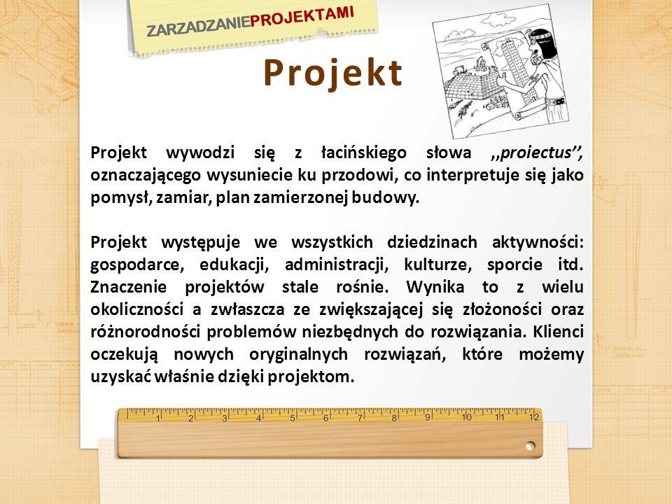 Projekt Projekt wywodzi się z łacińskiego słowa,,proiectus, oznaczającego wysuniecie ku przodowi, co interpretuje się jako pomysł, zamiar, plan zamier