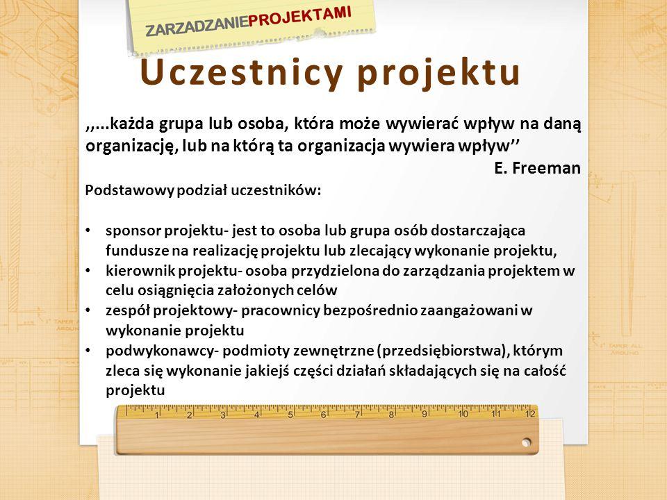 Uczestnicy projektu,,...każda grupa lub osoba, która może wywierać wpływ na daną organizację, lub na którą ta organizacja wywiera wpływ E. Freeman Pod