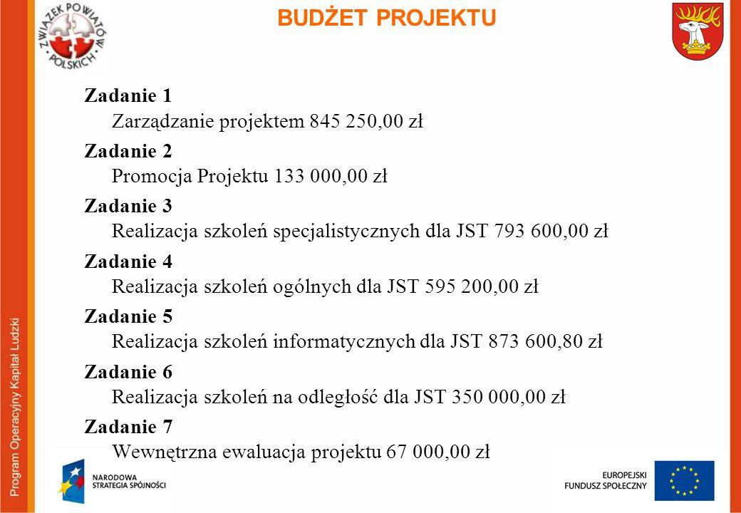 Zadanie 1 Zarządzanie projektem 845 250,00 zł Zadanie 2 Promocja Projektu 133 000,00 zł Zadanie 3 Realizacja szkoleń specjalistycznych dla JST 793 600