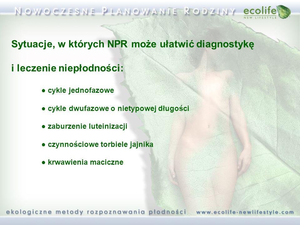 Sytuacje, w których NPR może ułatwić diagnostykę i leczenie niepłodności: cykle jednofazowe cykle dwufazowe o nietypowej długości zaburzenie luteiniza