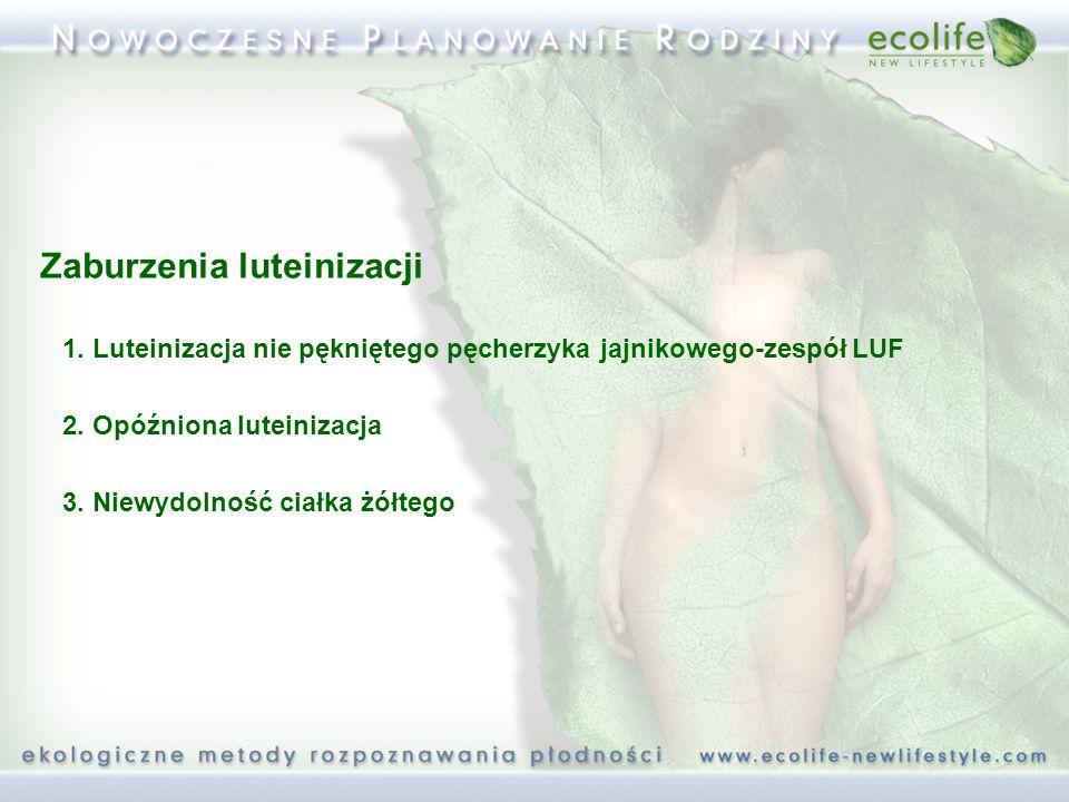 Zaburzenia luteinizacji 1. Luteinizacja nie pękniętego pęcherzyka jajnikowego-zespół LUF 2. Opóźniona luteinizacja 3. Niewydolność ciałka żółtego