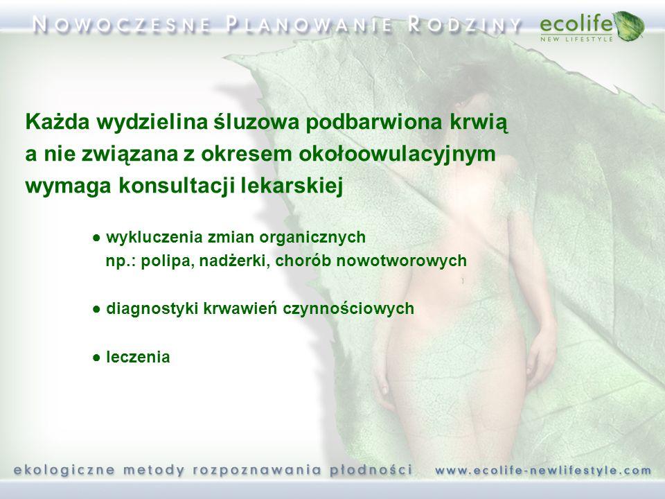 Każda wydzielina śluzowa podbarwiona krwią a nie związana z okresem okołoowulacyjnym wymaga konsultacji lekarskiej wykluczenia zmian organicznych np.: