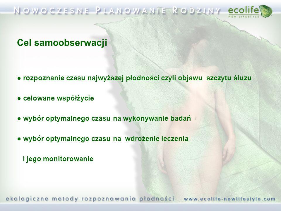 Zakłócenia objawu śluzu szyjkowego nieprawidłowa wydzielina śluzowa jako reakcja: na stres, obciążenie fizyczne i psychiczne, brak snu, nieprawidłowe odżywianie stany zapalne pochwy i szyjki macicy (Chlamydia, Mycoplasma, Ureaplasma) niewystarczające wydzielanie śluzu: - zaburzenia hormonalne, np.: zmniejszenie estrogenów - przebyte zabiegi operacyjne w obrębie szyjki macicy - niektóre leki np.: Clostilbegyt