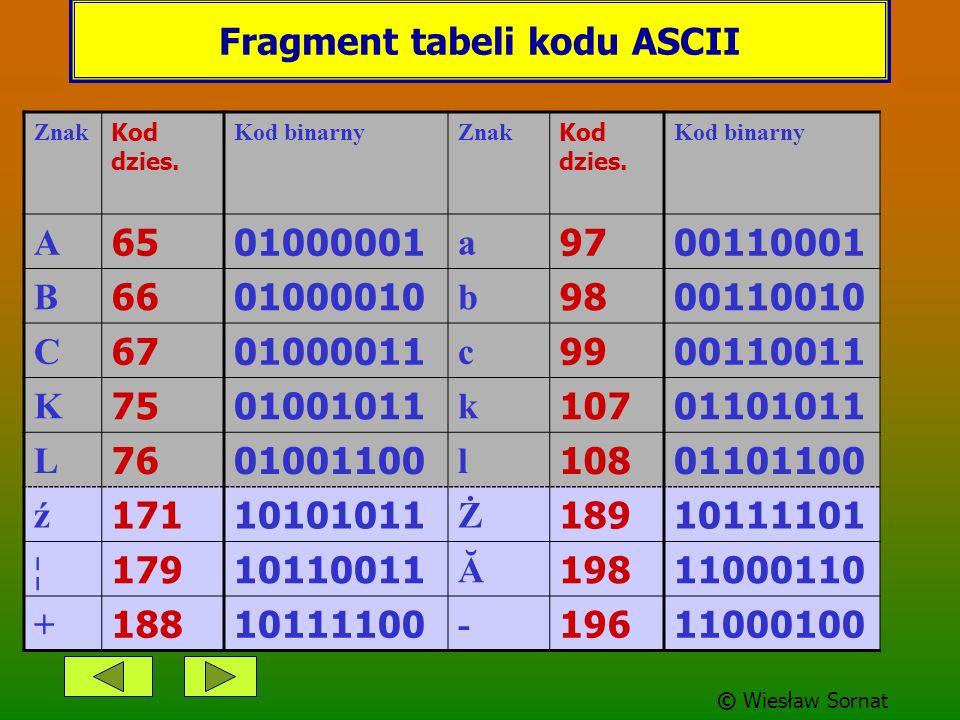 Fragment tabeli kodu ASCII Znak Kod dzies.Kod binarnyZnak Kod dzies.