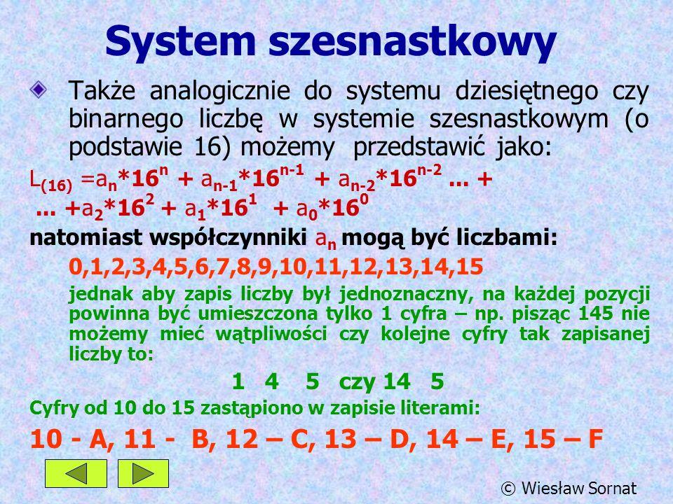 System szesnastkowy Także analogicznie do systemu dziesiętnego czy binarnego liczbę w systemie szesnastkowym (o podstawie 16) możemy przedstawić jako: L (16) =a n *16 n + a n-1 *16 n-1 + a n-2 *16 n-2...