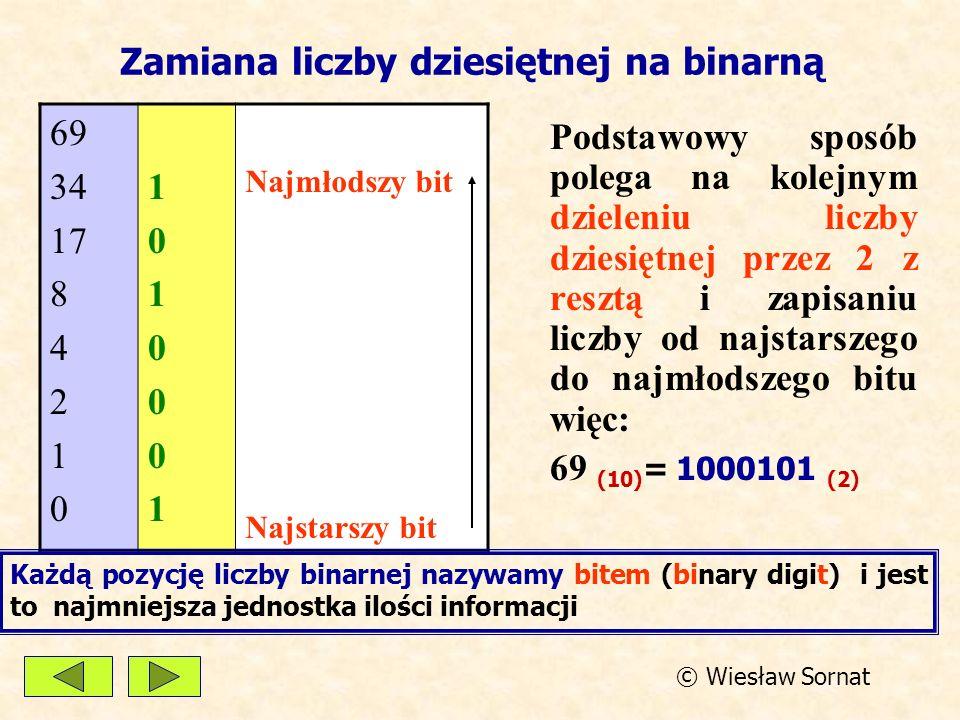 Zamiana liczby dziesiętnej na binarną Podstawowy sposób polega na kolejnym dzieleniu liczby dziesiętnej przez 2 z resztą i zapisaniu liczby od najstarszego do najmłodszego bitu więc: 69 (10) = 1000101 (2) 69 34 17 8 4 2 1 0 10100011010001 Najmłodszy bit Najstarszy bit Każdą pozycję liczby binarnej nazywamy bitem (binary digit) i jest to najmniejsza jednostka ilości informacji © Wiesław Sornat