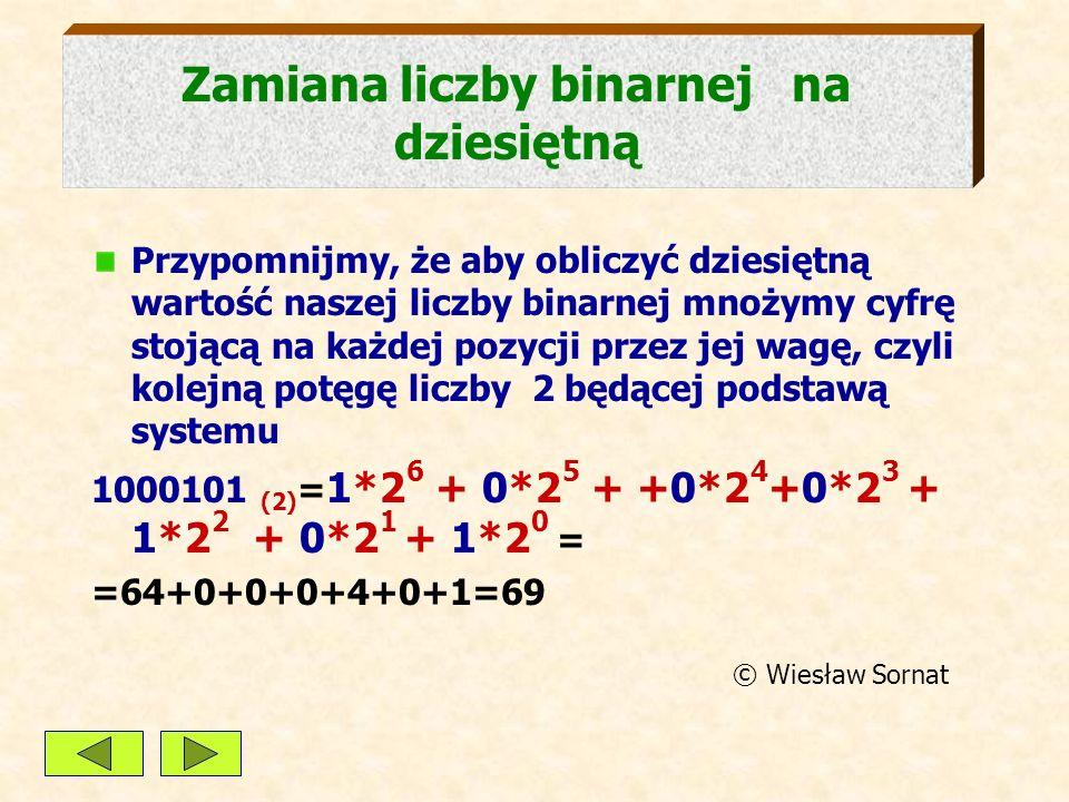 Zamiana liczby binarnej na dziesiętną Przypomnijmy, że aby obliczyć dziesiętną wartość naszej liczby binarnej mnożymy cyfrę stojącą na każdej pozycji przez jej wagę, czyli kolejną potęgę liczby 2 będącej podstawą systemu 1000101 (2) = 1*2 6 + 0*2 5 + +0*2 4 +0*2 3 + 1*2 2 + 0*2 1 + 1*2 0 = =64+0+0+0+4+0+1=69 © Wiesław Sornat