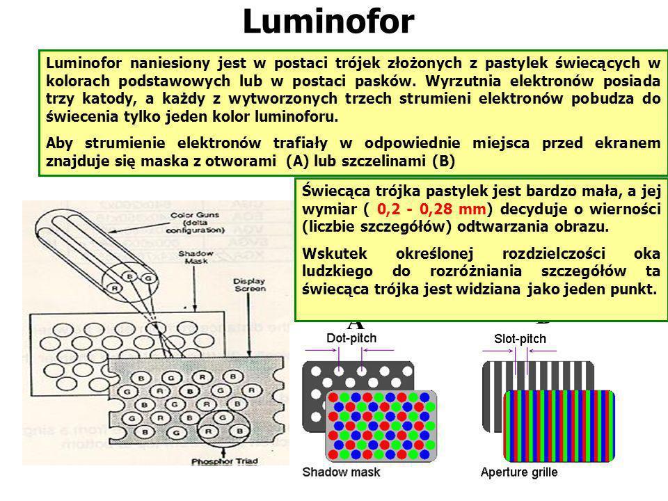 Luminofor Luminofor naniesiony jest w postaci trójek złożonych z pastylek świecących w kolorach podstawowych lub w postaci pasków. Wyrzutnia elektronó