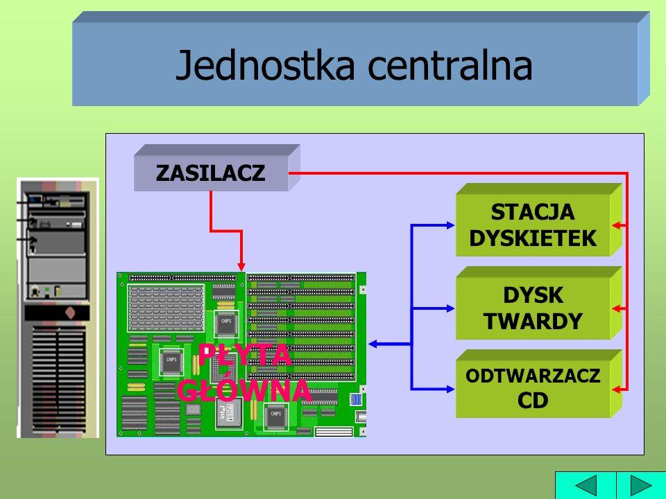 Jednostka centralna ZASILACZ STACJA DYSKIETEK DYSK TWARDY ODTWARZACZ CD PŁYTA GŁÓWNA