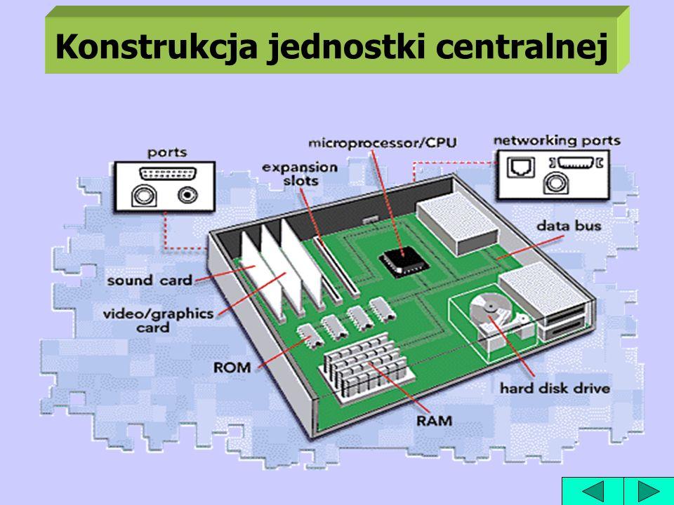 Konstrukcja jednostki centralnej