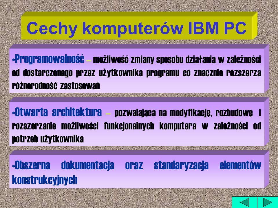 Cechy komputerów IBM PC Programowalność – możliwość zmiany sposobu działania w zależności od dostarczonego przez użytkownika programu co znacznie rozs