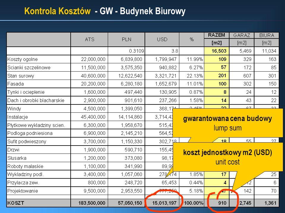 Kontrola Kosztów - GW - Budynek Biurowy a b c gwarantowana cena budowy lump sum koszt jednostkowy m2 (USD) unit cost