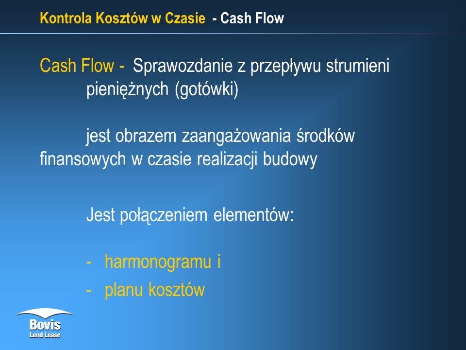 Kontrola Kosztów w Czasie - Cash Flow Cash Flow - Sprawozdanie z przepływu strumieni pieniężnych (gotówki) jest obrazem zaangażowania środków finansowych w czasie realizacji budowy Jest połączeniem elementów: - harmonogramu i - planu kosztów