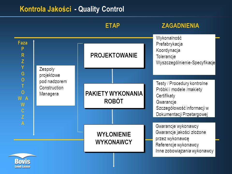Kontrola Jakości - Quality Control Zespoły projektowe pod nadzorem Construction Managera Gwarancje wykonawcy Gwarancje jakości złożone przez wykonawcę Referencje wykonawcy Inne zobowiązania wykonawcy PAKIETY WYKONANIA ROBÓT PAKIETY WYKONANIA ROBÓT PROJEKTOWANIE WYŁONIENIE WYKONAWCY WYŁONIENIE WYKONAWCY Wykonalność Prefabrykacja Koordynacja Tolerancje Wyszczególnienie-Specyfikacje Testy / Procedury kontrolne Próbki i modele /makiety Certifikaty Gwarancje Szczegółowość informacji w Dokumentacji Przetargowej Faza P R Z Y G O T O W A W C Z A ETAP ZAGADNIENIA