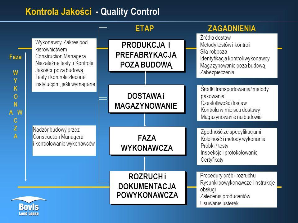 Kontrola Jakości - Quality Control Wykonawcy, Zakres pod kierownictwem Construction Managera Niezależne testy i Kontrole Jakości poza budową.