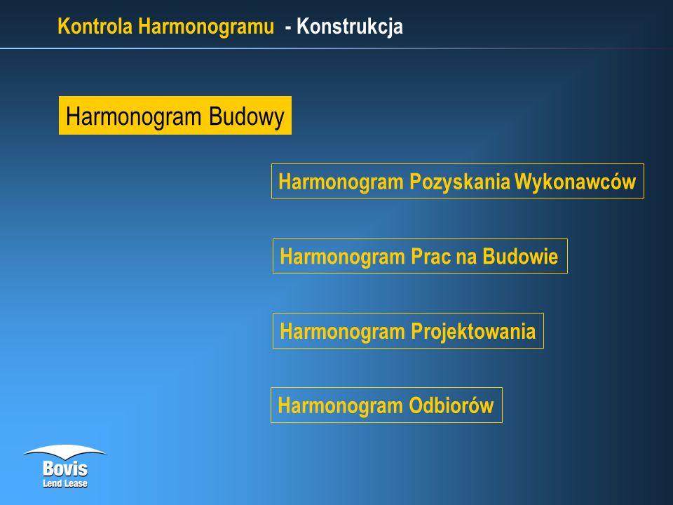 Kontrola Harmonogramu - Konstrukcja Harmonogram Budowy Harmonogram Prac na Budowie Harmonogram Projektowania Harmonogram Odbiorów Harmonogram Pozyskania Wykonawców