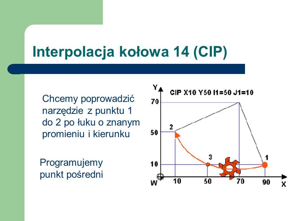 Interpolacja kołowa 14 (CIP) Chcemy poprowadzić narzędzie z punktu 1 do 2 po łuku o znanym promieniu i kierunku Programujemy punkt pośredni