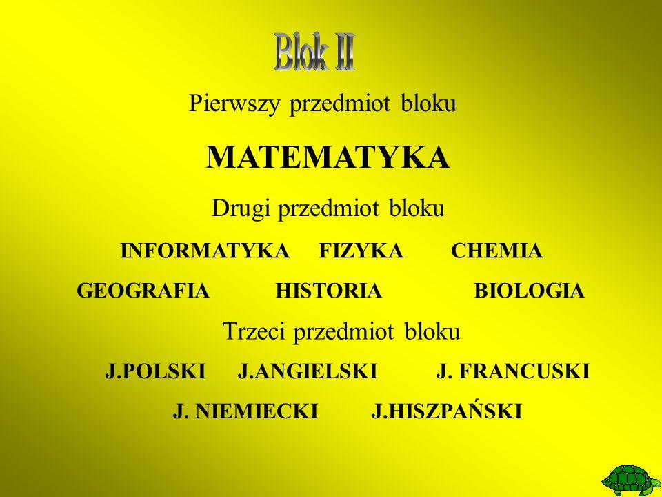 Pierwszy przedmiot bloku MATEMATYKA Drugi przedmiot bloku INFORMATYKA FIZYKA CHEMIA GEOGRAFIA HISTORIA BIOLOGIA Trzeci przedmiot bloku J.POLSKIJ.ANGIELSKIJ.